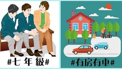7年級男「有房、有車、見紅休」扣掉房貸「月剩5千」網驚:確定是台幣嗎